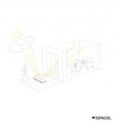Réflecteur Terrasse