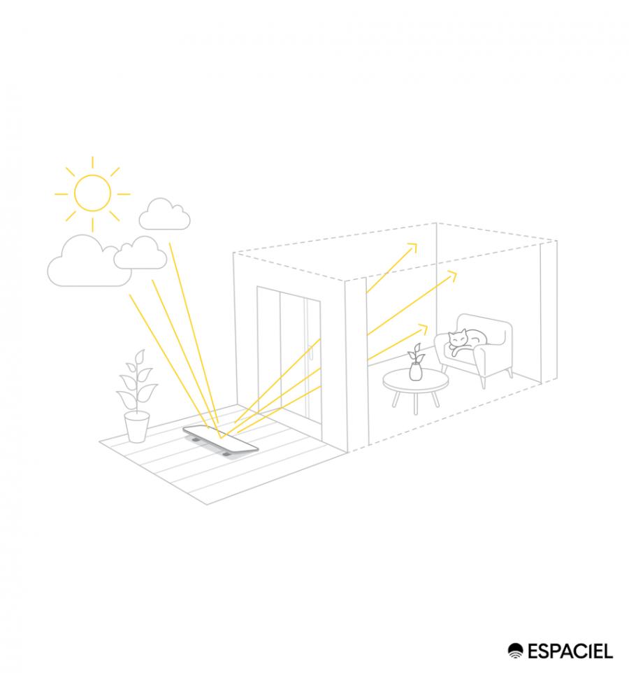 r flecteur terrasse rediriger la lumi re depuis l 39 ext rieur espaciel. Black Bedroom Furniture Sets. Home Design Ideas