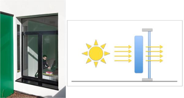 schema-du-reflecteur-mural-espaciel-fonctionnement