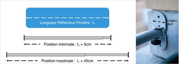 schema-expliquant-le-fonctionnement-du-reflecteur-fenetre-installation