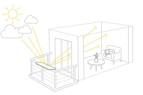 schema-du-reflecteur-balcon-espaciel-pour-montrer-son-fonctionnement