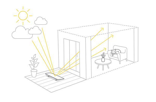le Réflecteur Terrasse est mis à l'extérieur devant l'ouverture pour permettre de faire entrée la lumière dans l'intérieur de Mathilde et amplifier la luminosité de la cuisine
