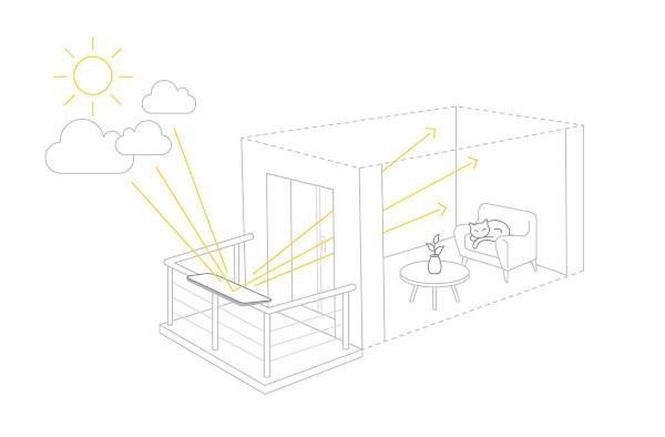 le Réflecteur Balcon se fixe à la balustrade, il permet de capter la lumière du ciel pour la rediriger dans une pièce et avoir 50% de luminosité en plus
