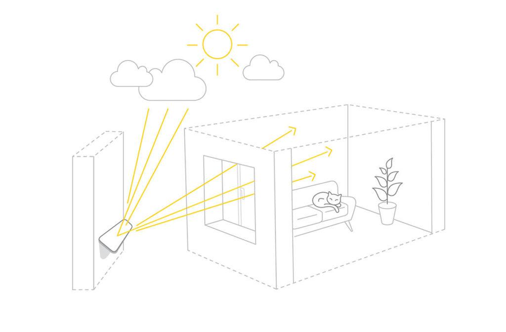 le fonctionnement du réflecteur mural, il est fixé au mur et redirige la lumière dans un intérieur, les bureaux sombres sont plus lumineux aujourd'hui